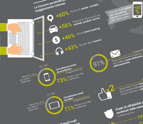 Infografica Web Marketing